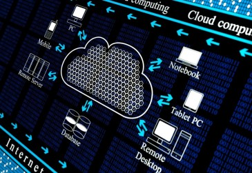 cloud file-sharing services